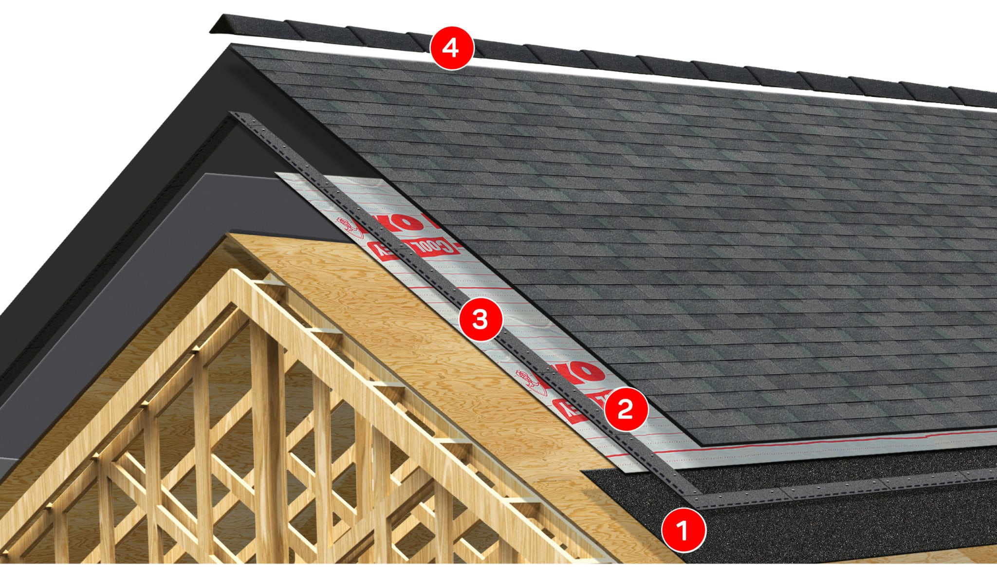 Quality Brand IKO Roofing Products | Infinite Roofing